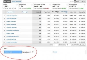 google analytics advanced table filtering